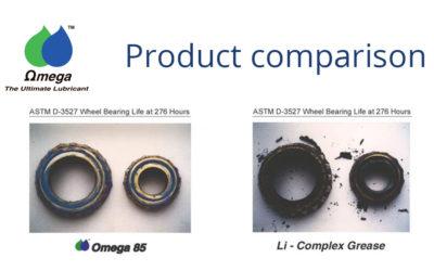 Omega Product Comparison